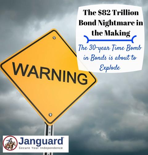 bond market financial system collapse