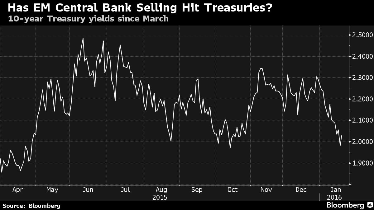 treasury debt selling secret bonds
